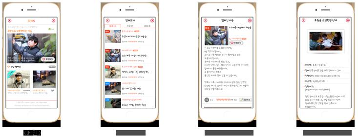 기브유 모바일앱화면 스크린샷(메인, 테마 별 캠페인, 캠페인 상세보기, 후원금 쓰임현황)
